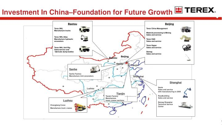 Investment In China–Foundation for Future Growth
