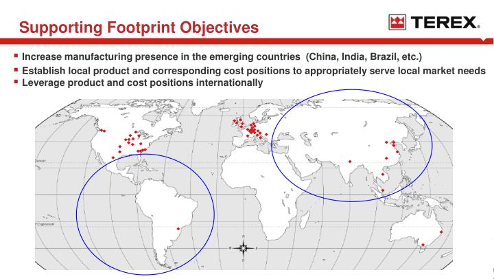Supporting Footprint Objectives