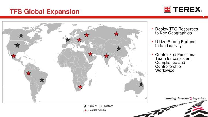 TFS Global Expansion