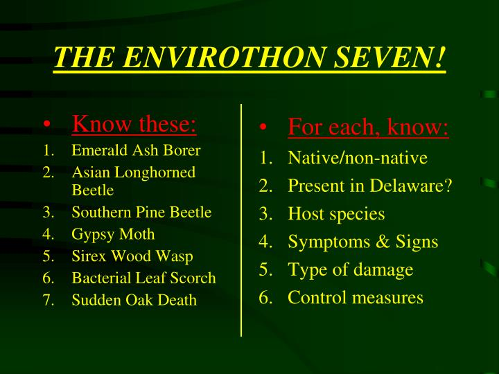 Know these: