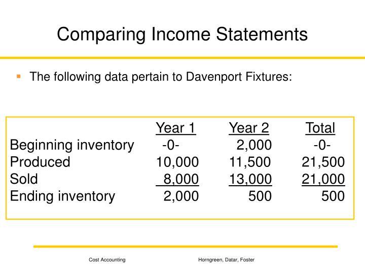 Comparing Income Statements