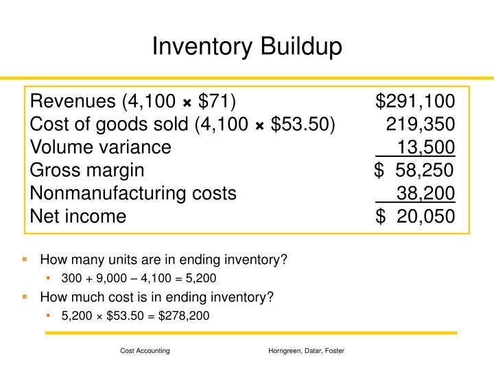 Inventory Buildup