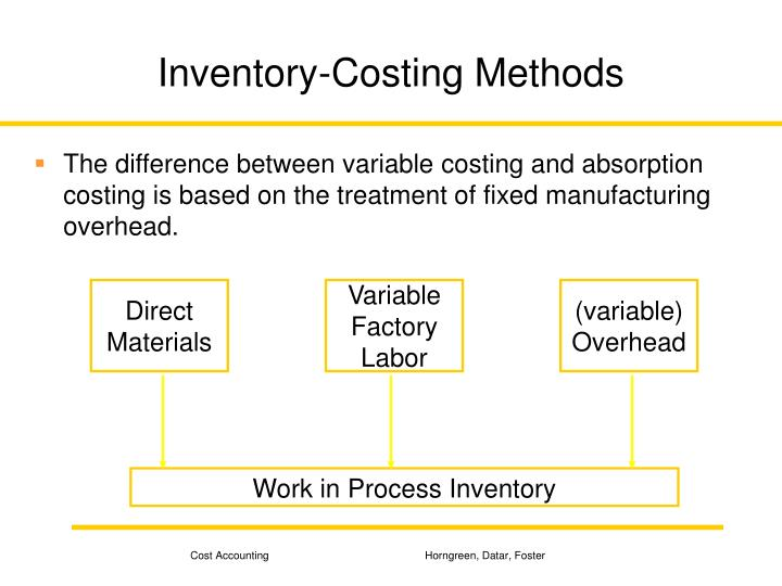 Inventory-Costing Methods