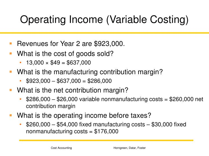 Operating Income (Variable Costing)