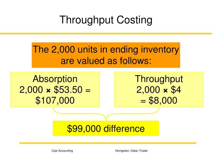 Throughput Costing