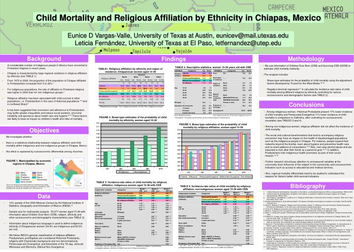 Child Mortality and Religious Affiliation by Ethnicity in Chiapas, Mexico