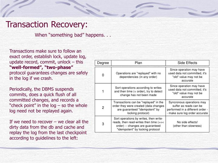 Transaction Recovery: