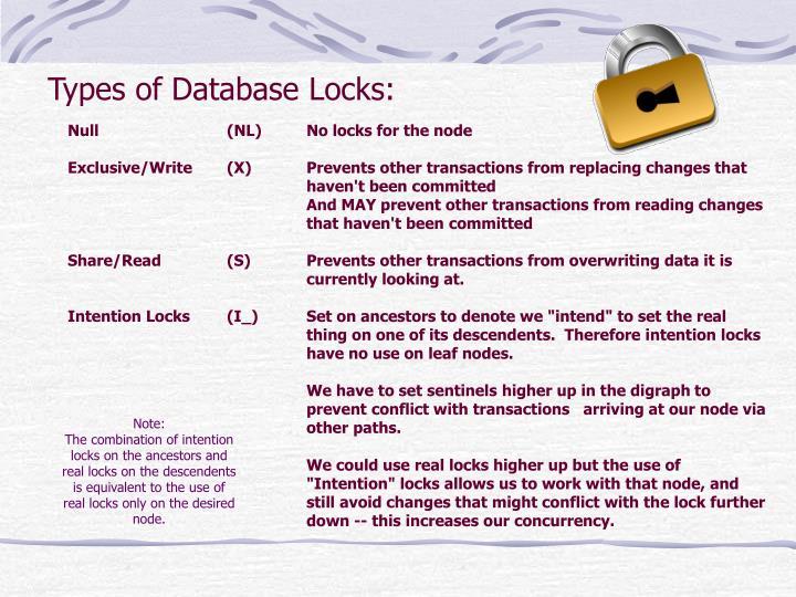 Types of Database Locks: