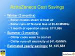 astrazeneca cost savings