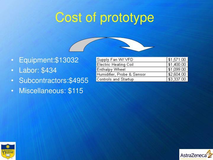 Cost of prototype