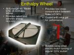 enthalpy wheel