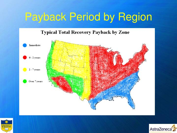 Payback Period by Region