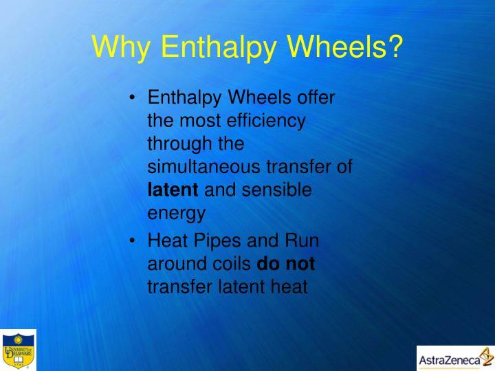 Why Enthalpy Wheels?
