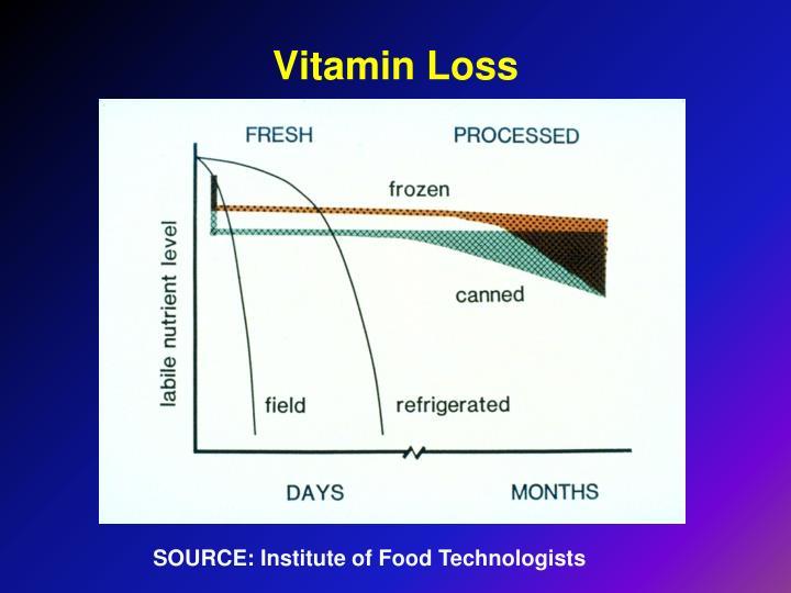 Vitamin Loss