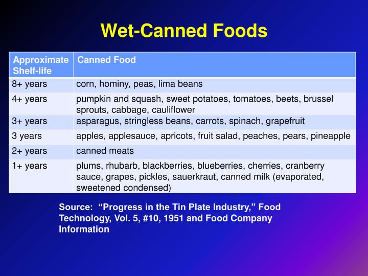 Wet-Canned Foods