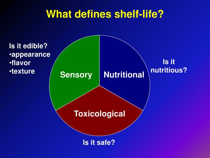 What defines shelf life