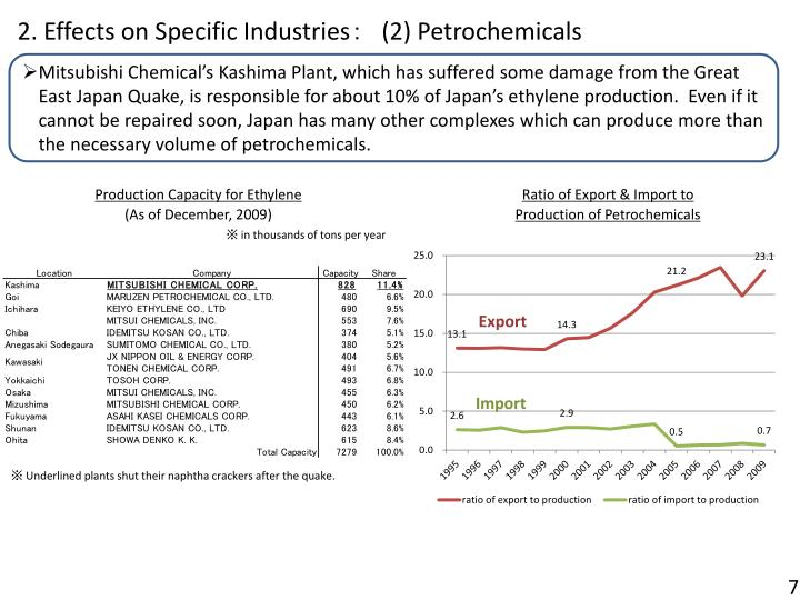 2. Effects on Specific Industries