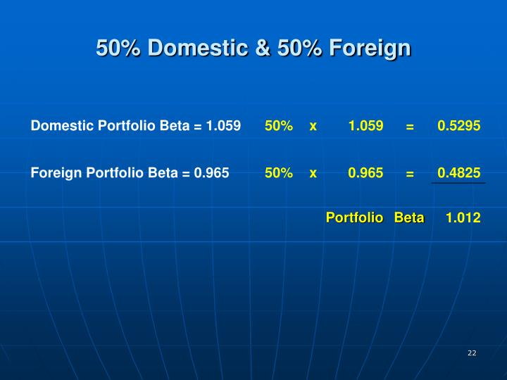 50% Domestic & 50% Foreign
