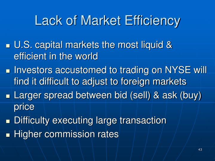 Lack of Market Efficiency