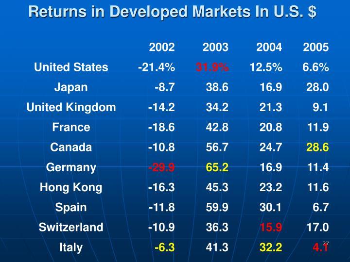 Returns in Developed Markets In U.S. $