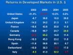 returns in developed markets in u s