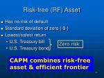 risk free rf asset