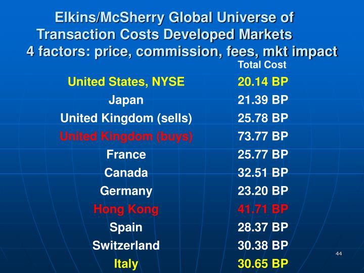 Elkins/McSherry Global Universe of