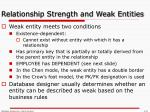 relationship strength and weak entities