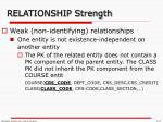relationship strength1