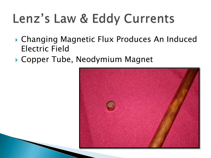 Changing Magnetic Flux Produces An Induced Electric Field