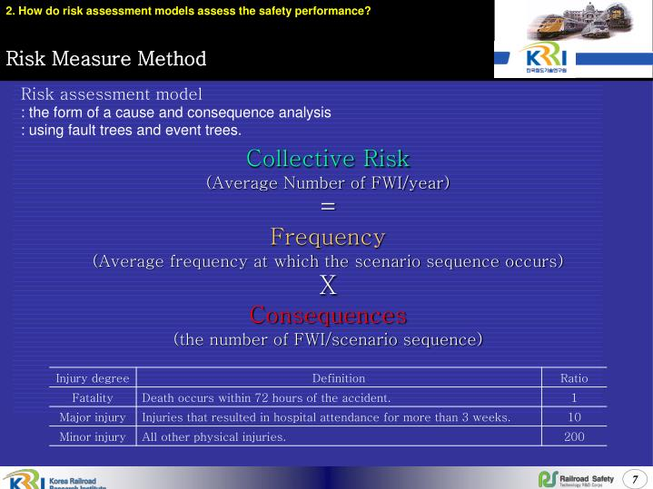 2. How do risk assessment models assess the safety performance?
