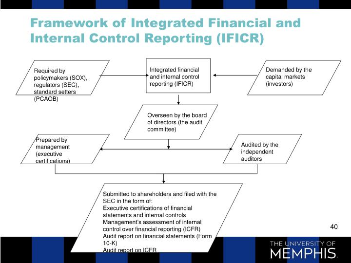 Framework of Integrated Financial and Internal Control Reporting (IFICR)