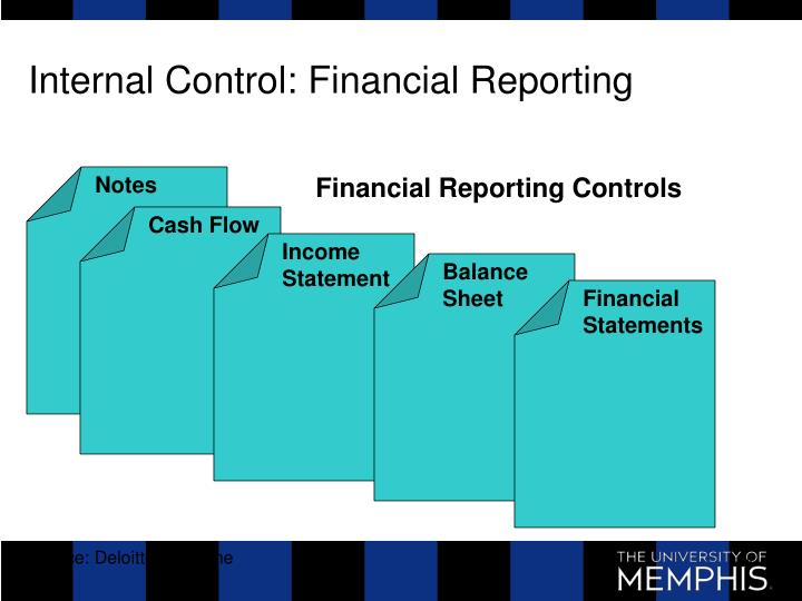Internal Control: Financial Reporting