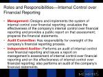 roles and responsibilities internal control over financial reporting