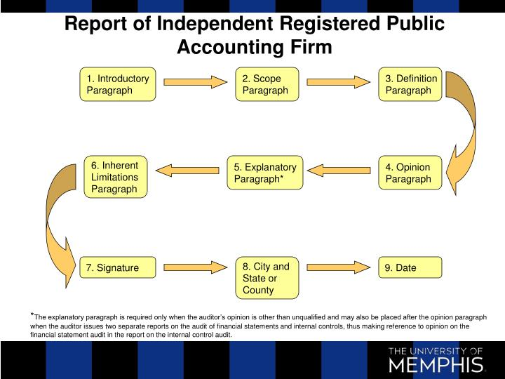 Report of Independent Registered Public Accounting Firm
