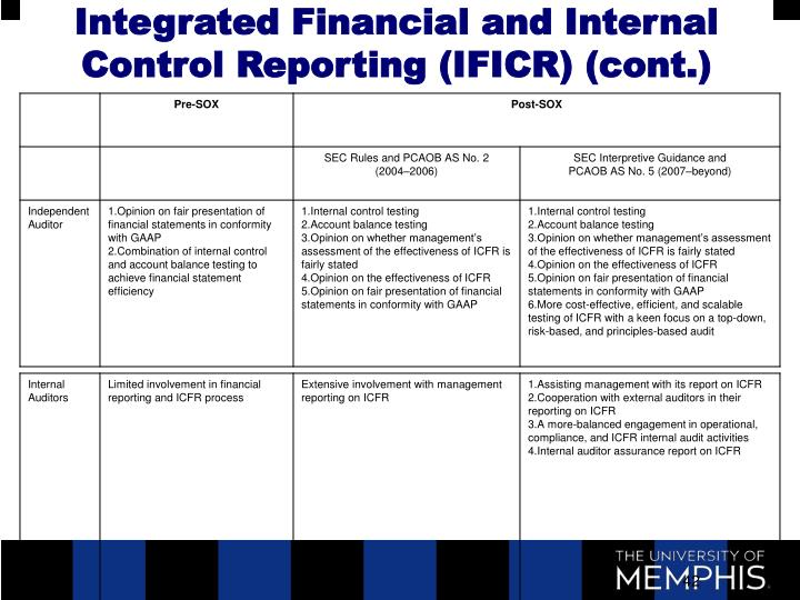 Integrated Financial and Internal Control Reporting (IFICR) (cont.)