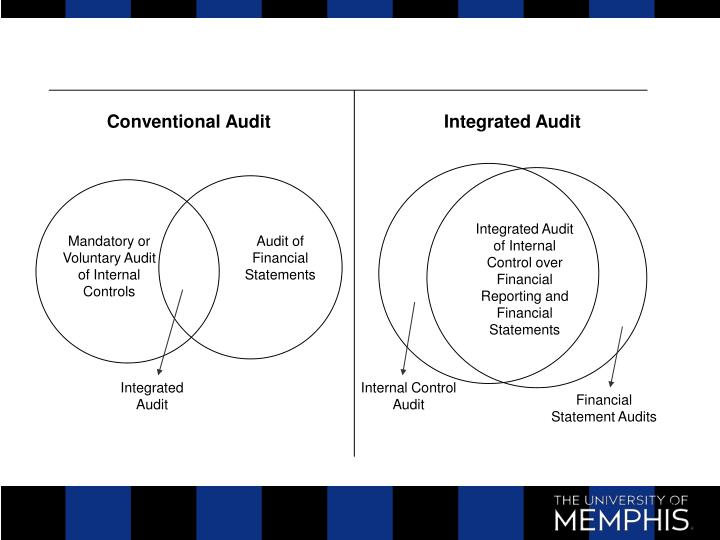 Conventional Audit