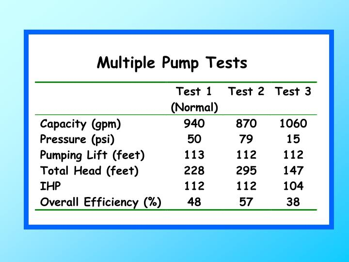 Multiple Pump Tests