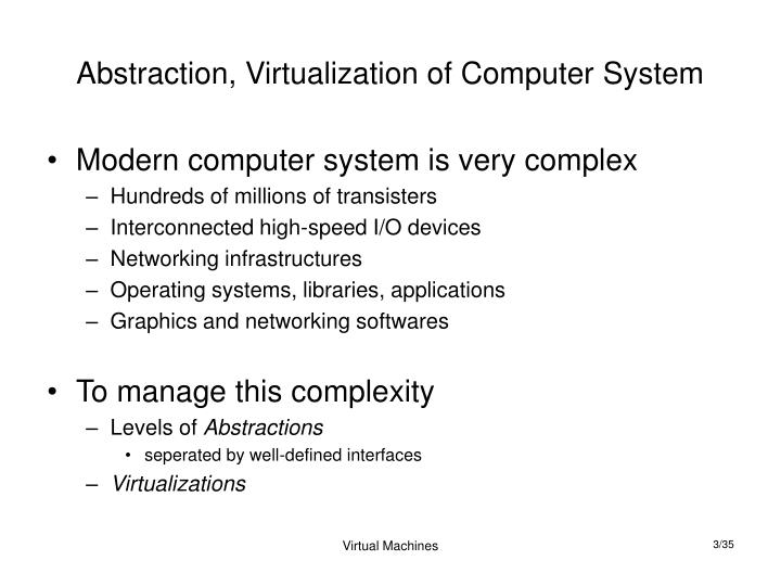 Abstraction, Virtualization of Computer System
