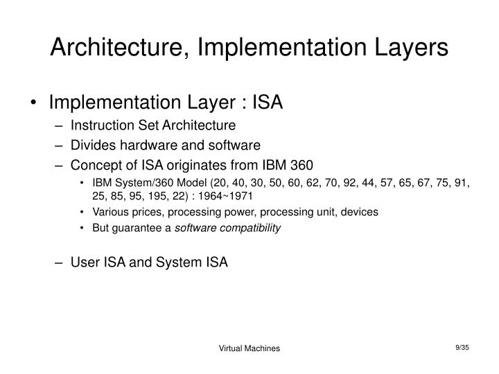 Architecture, Implementation Layers
