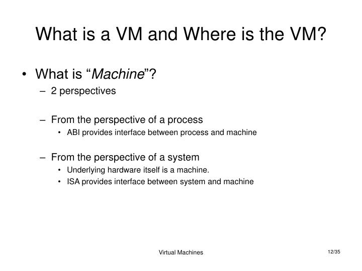 What is a VM and Where is the VM?