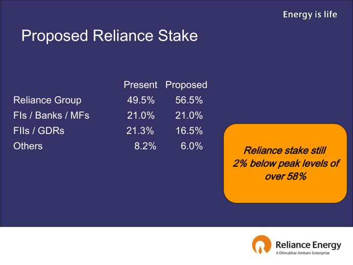 Proposed Reliance Stake