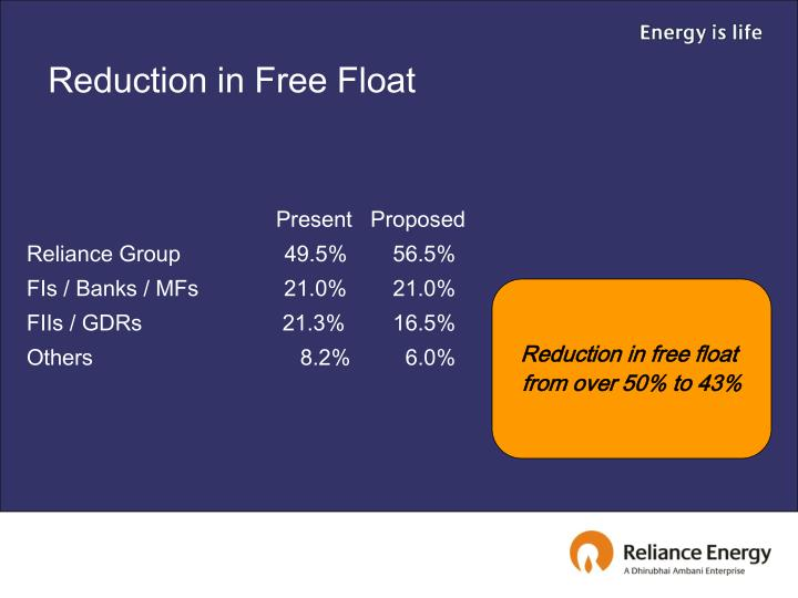 Reduction in Free Float