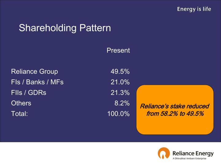Shareholding Pattern
