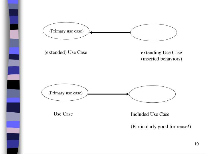 (Primary use case)