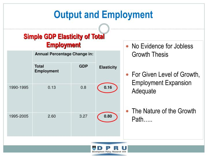 Output and Employment