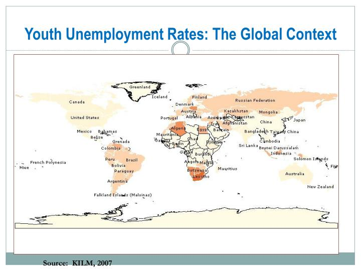 Youth Unemployment Rates: The Global Context