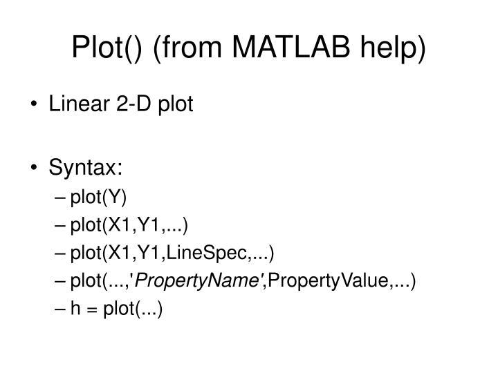 Plot() (from MATLAB help)