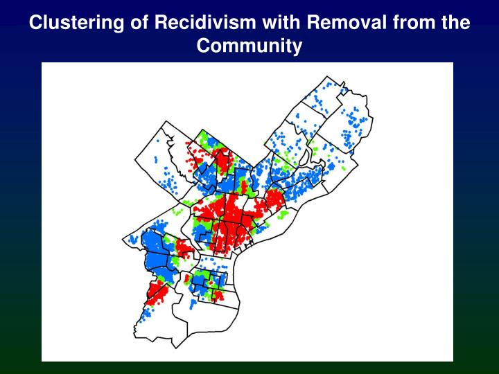 Clustering of Recidivism with Removal from the Community
