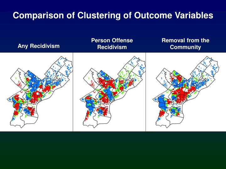 Comparison of Clustering of Outcome Variables